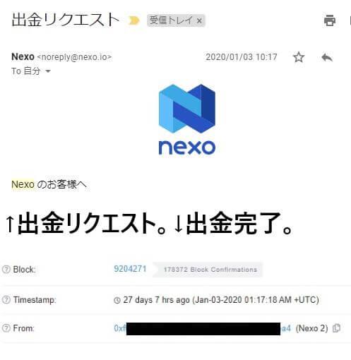 Nexoから出金したときのデータ
